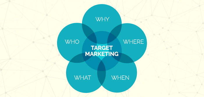 Target Marketing questions